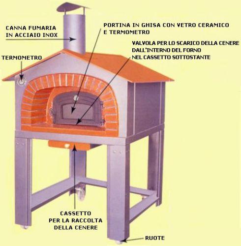 Forno A Legna Per Pizza Pane E Arrosti Forno A Legna Da Giardino With Forno  A Legna Per Pizza Da Giardino Prezzi.